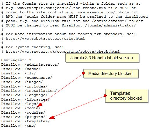 Have You Updated The Joomla Robots.txt File