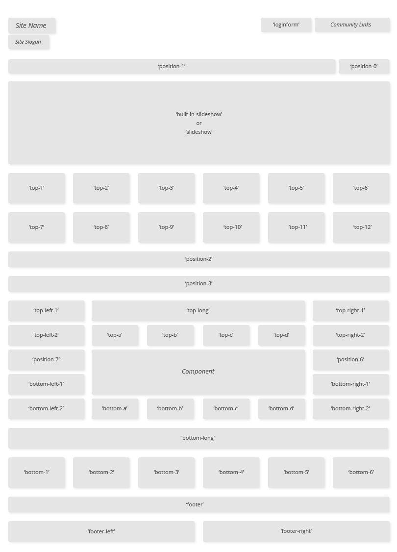 Energy Template For Joomla